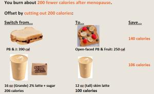 200-calories